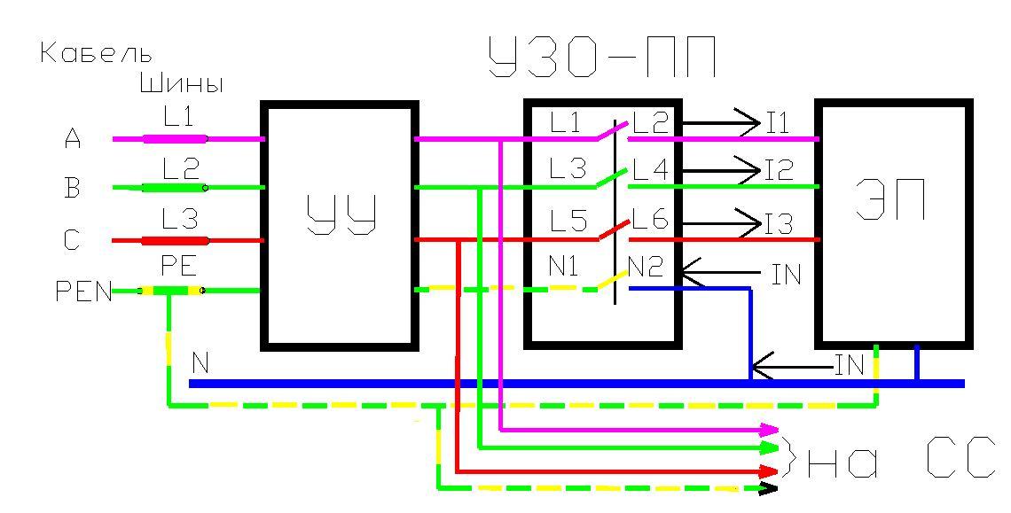 Рисунок 1- Схема подключения УЗО-ПП в электроустановке с системой заземления TN-C-S.