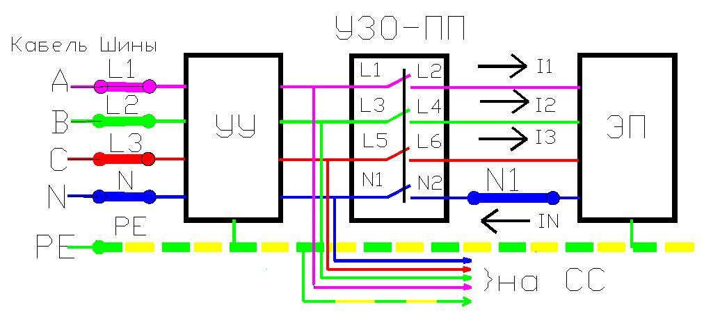 Схема подключения УЗО-ПП в электроустановке с системой заземления TN-S.